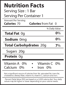 bubblegum nutrition facts