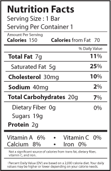 rompope nutrition facts
