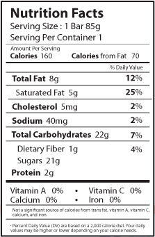 esquimal nutrition facts